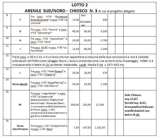 tabella-riepilogativa-lotto-2